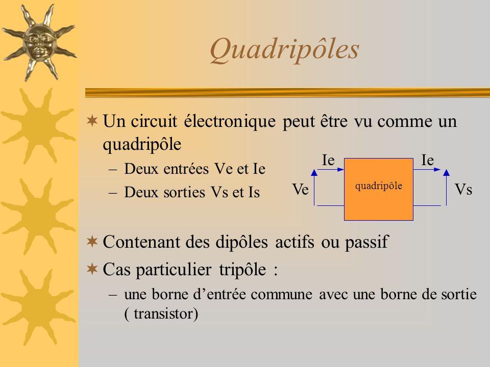Quadripôles Un circuit électronique peut être vu comme un quadripôle