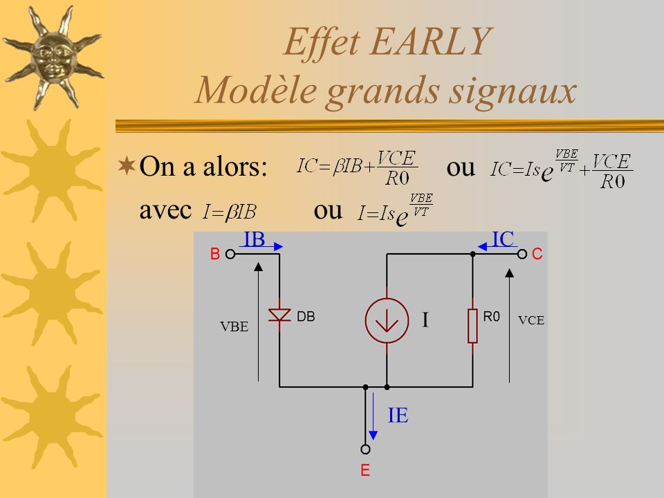 Effet EARLY Modèle grands signaux