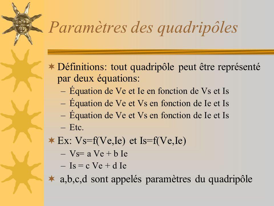 Paramètres des quadripôles