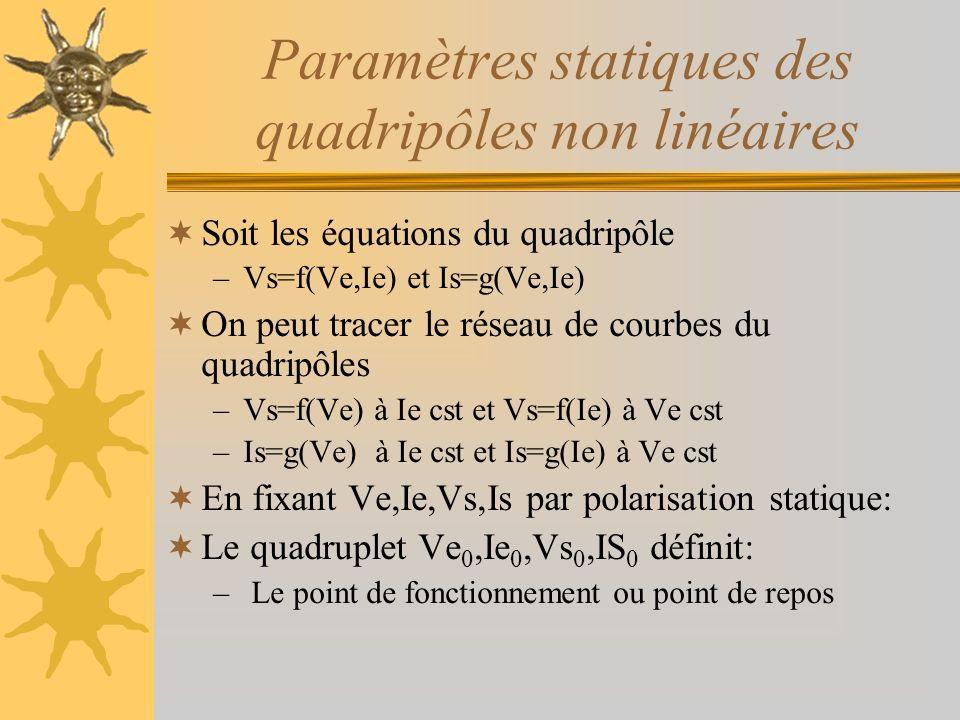 Paramètres statiques des quadripôles non linéaires