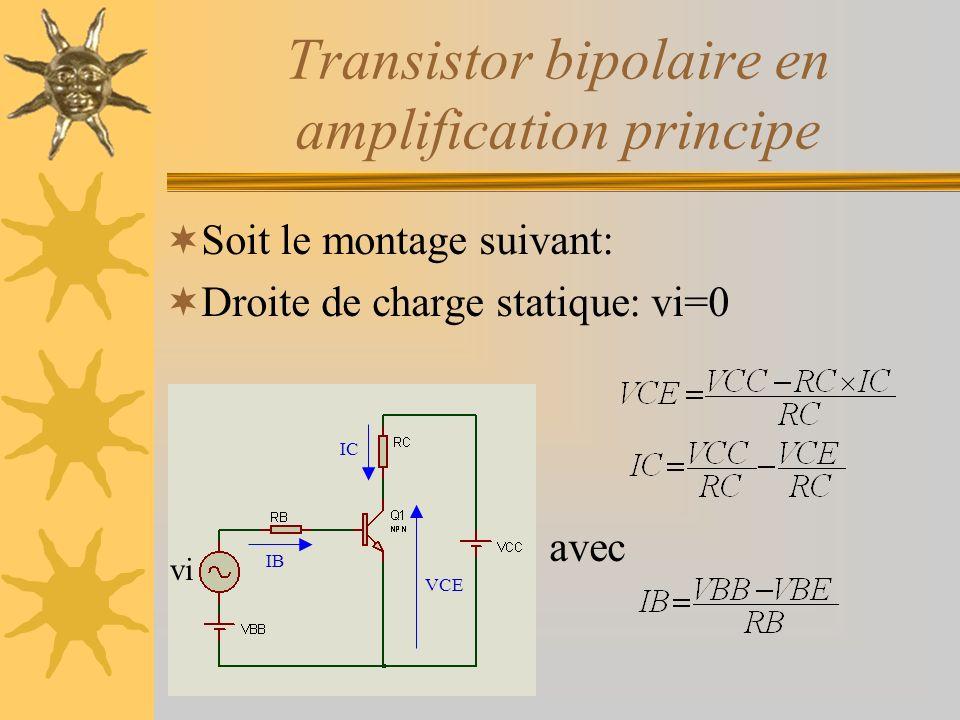 Transistor bipolaire en amplification principe