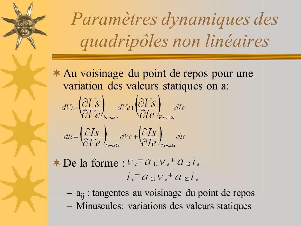 Paramètres dynamiques des quadripôles non linéaires