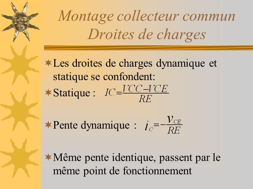 Montage collecteur commun Droites de charges