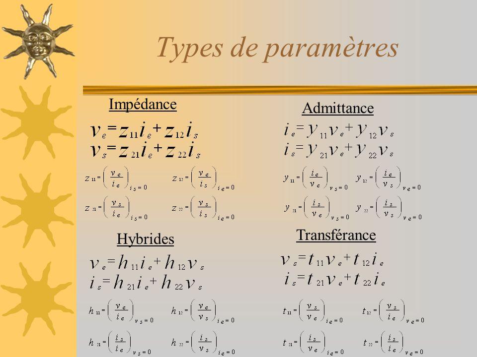 Types de paramètres Impédance Admittance Transférance Hybrides