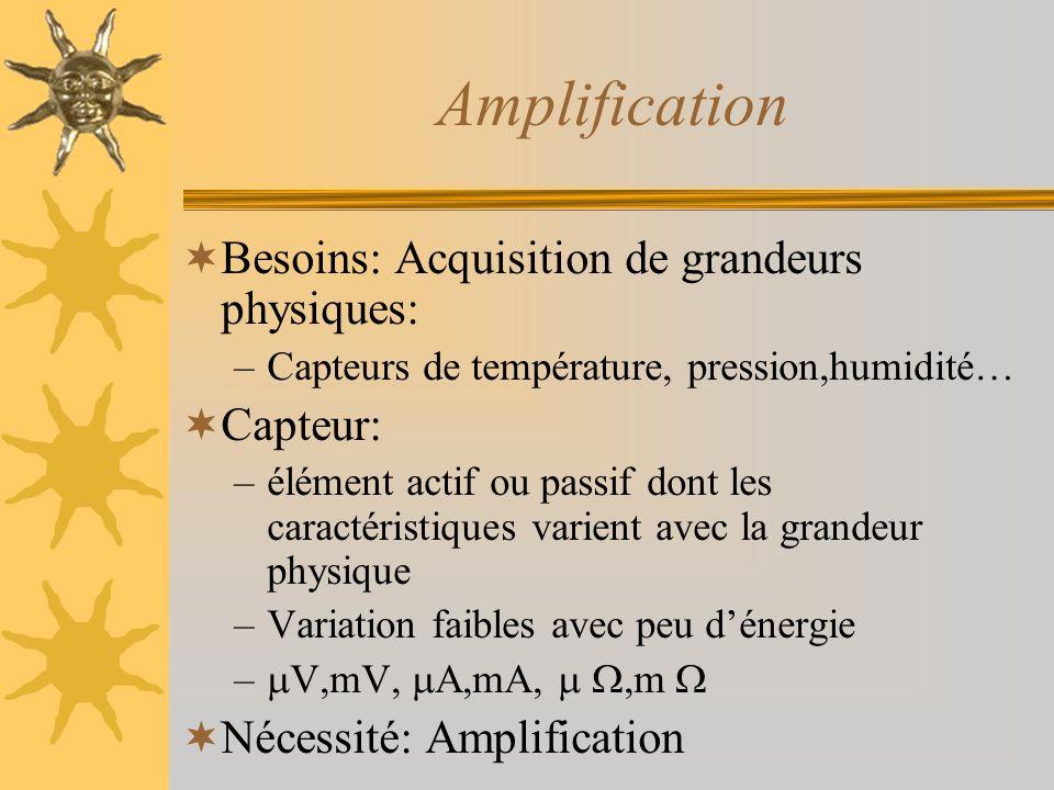 Amplification Besoins: Acquisition de grandeurs physiques: Capteur: