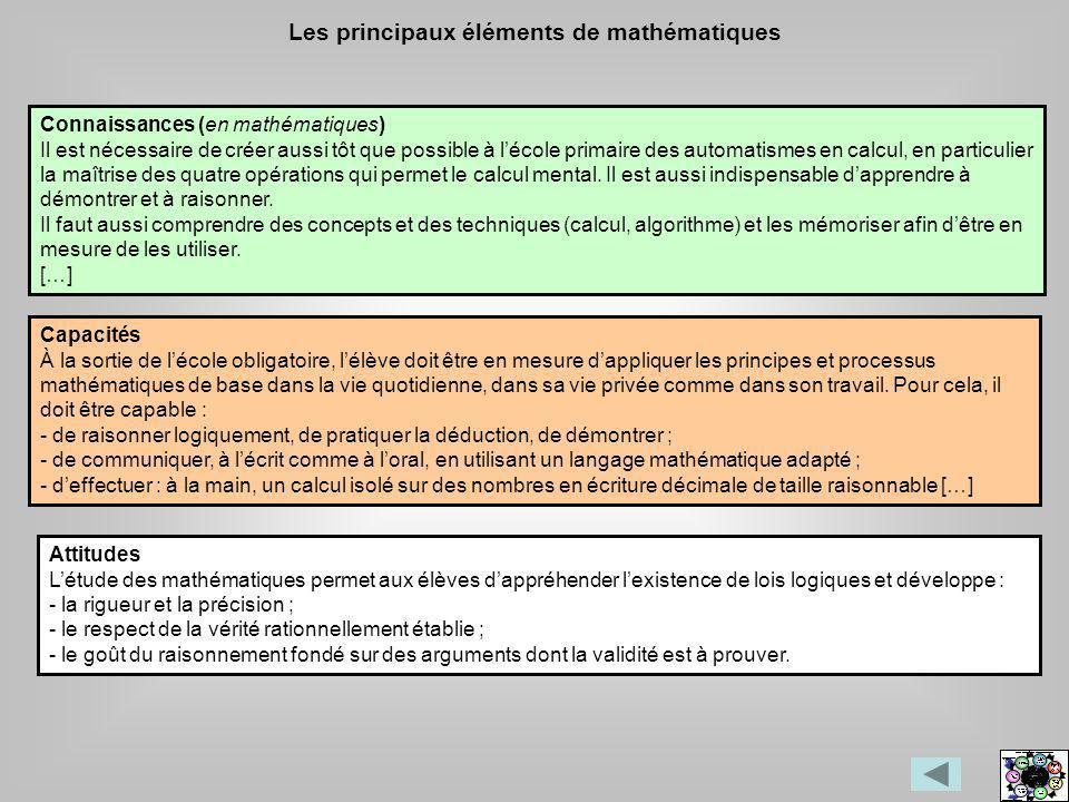 Les principaux éléments de mathématiques