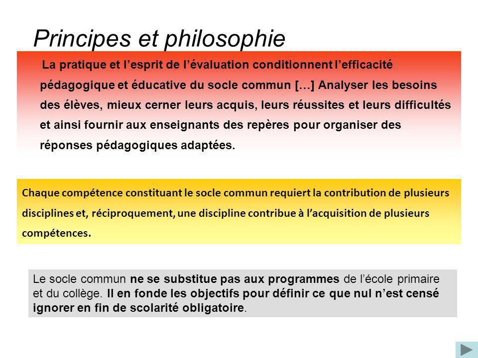 Principes et philosophie