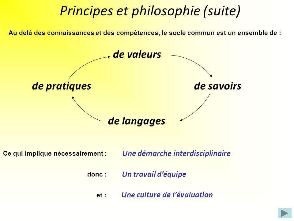 Une démarche interdisciplinaire Une culture de l'évaluation