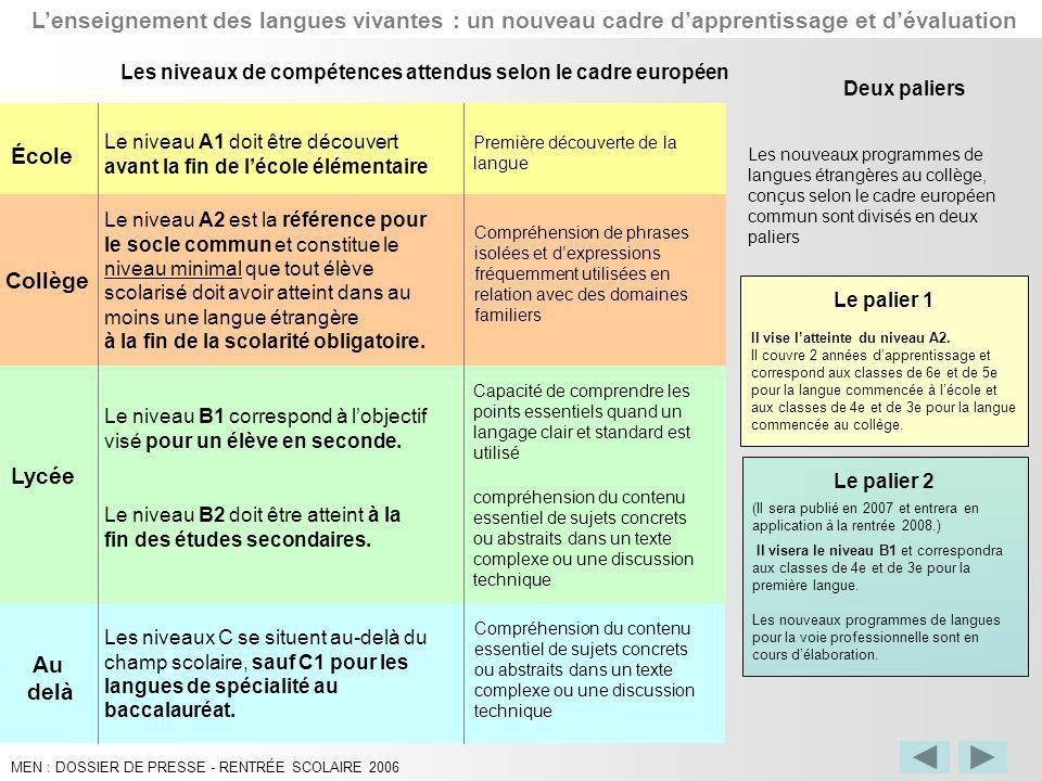 L'enseignement des langues vivantes : un nouveau cadre d'apprentissage et d'évaluation