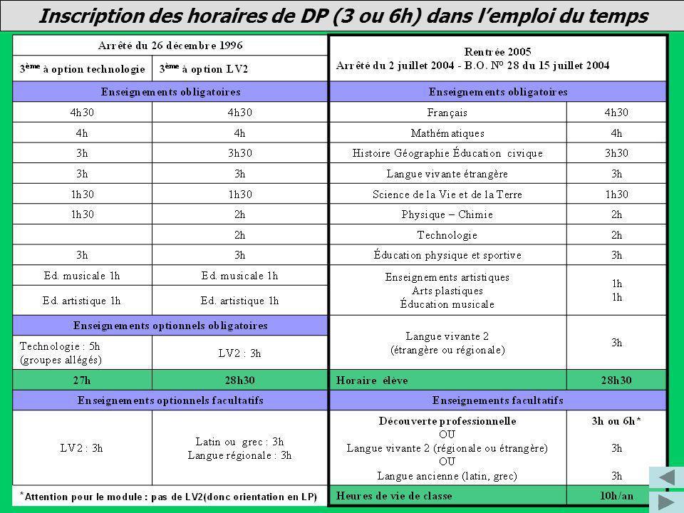 Inscription des horaires de DP (3 ou 6h) dans l'emploi du temps