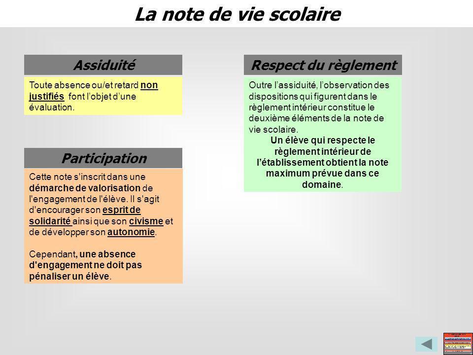 La note de vie scolaire Assiduité Respect du règlement Participation