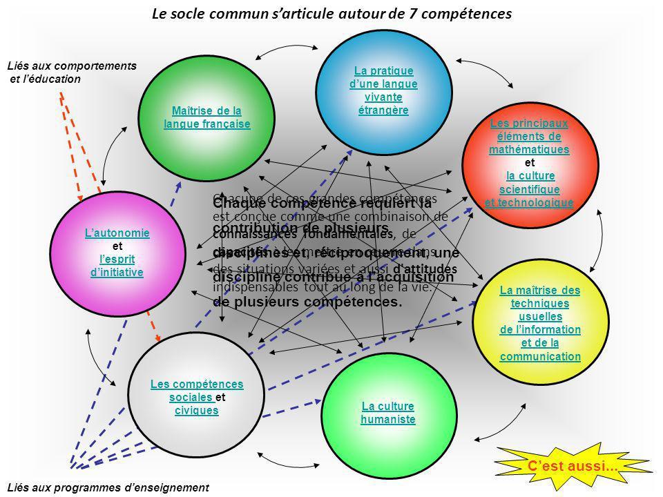 Le socle commun s'articule autour de 7 compétences