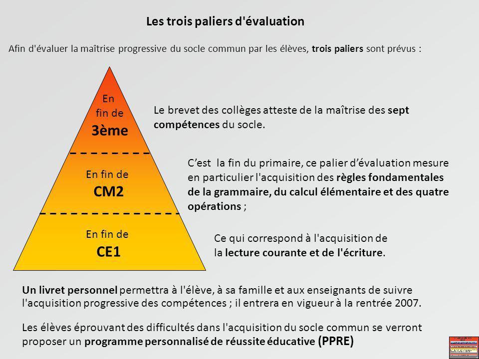CM2 CE1 Les trois paliers d évaluation En fin de