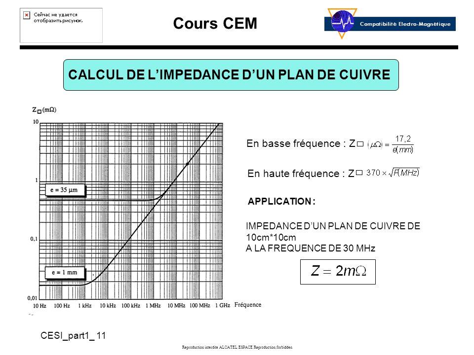 CALCUL DE L'IMPEDANCE D'UN PLAN DE CUIVRE