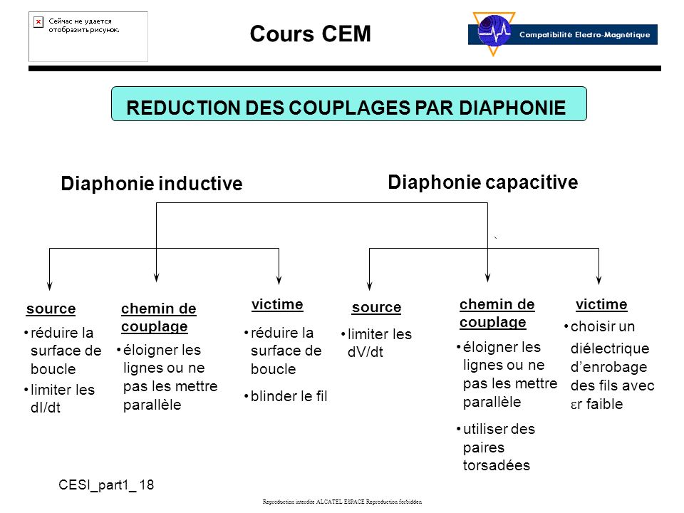 REDUCTION DES COUPLAGES PAR DIAPHONIE