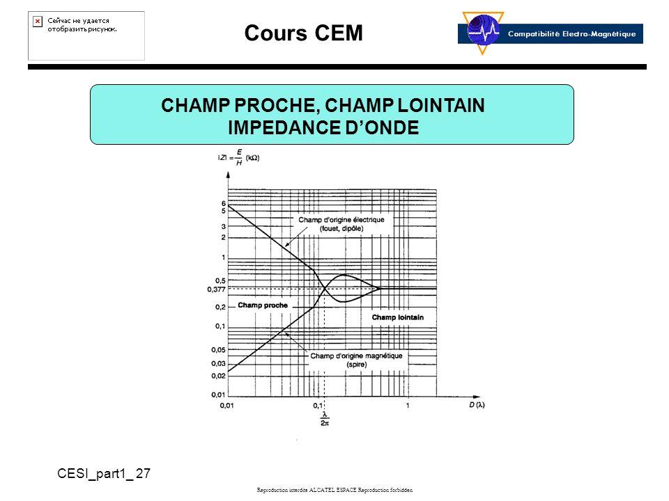 CHAMP PROCHE, CHAMP LOINTAIN