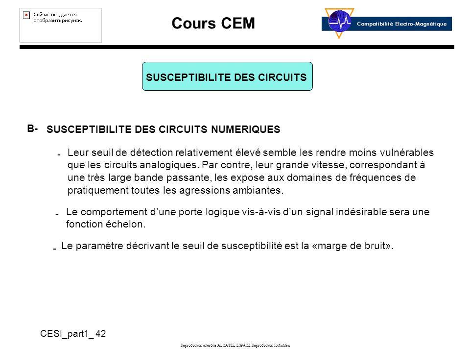 SUSCEPTIBILITE DES CIRCUITS