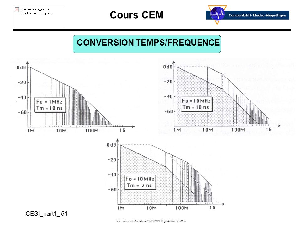CONVERSION TEMPS/FREQUENCE