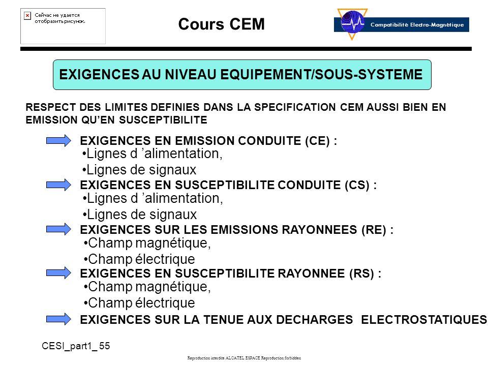 EXIGENCES AU NIVEAU EQUIPEMENT/SOUS-SYSTEME