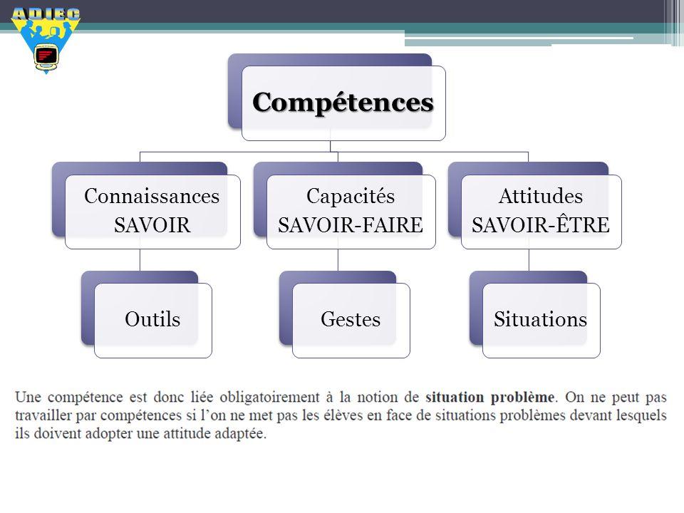 Compétences Connaissances SAVOIR Outils SAVOIR-FAIRE Capacités Gestes