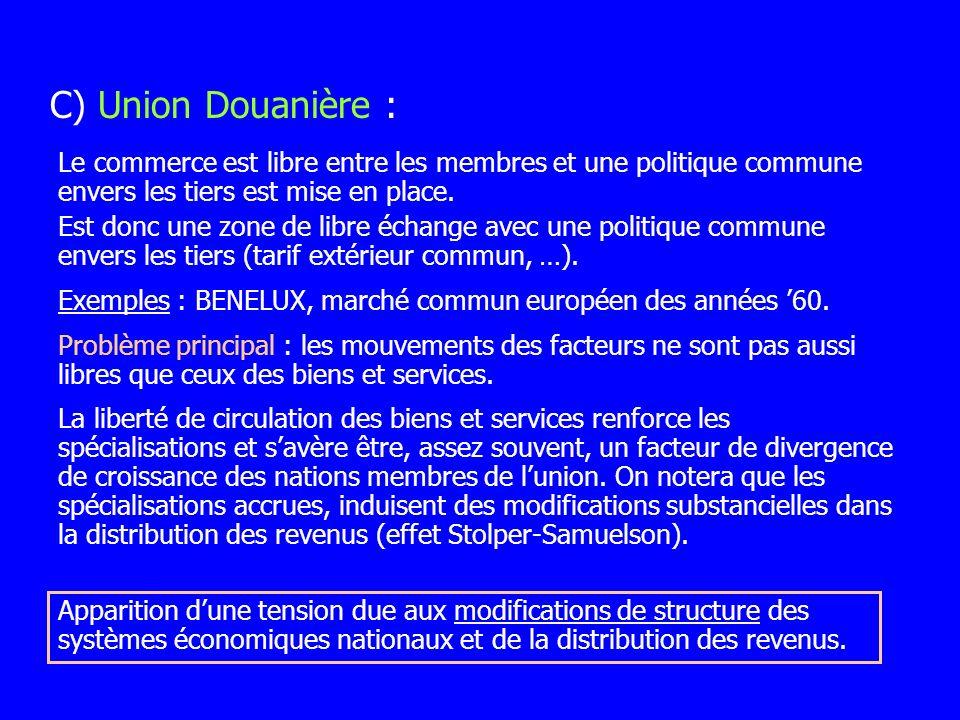 C) Union Douanière : Le commerce est libre entre les membres et une politique commune envers les tiers est mise en place.