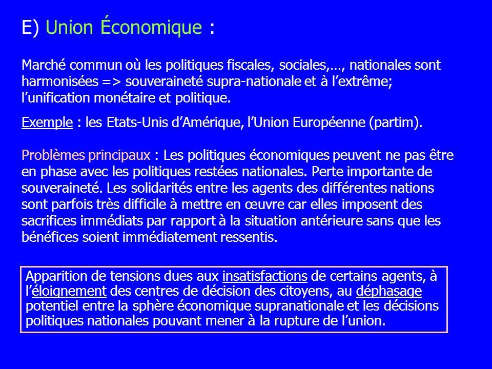 E) Union Économique :