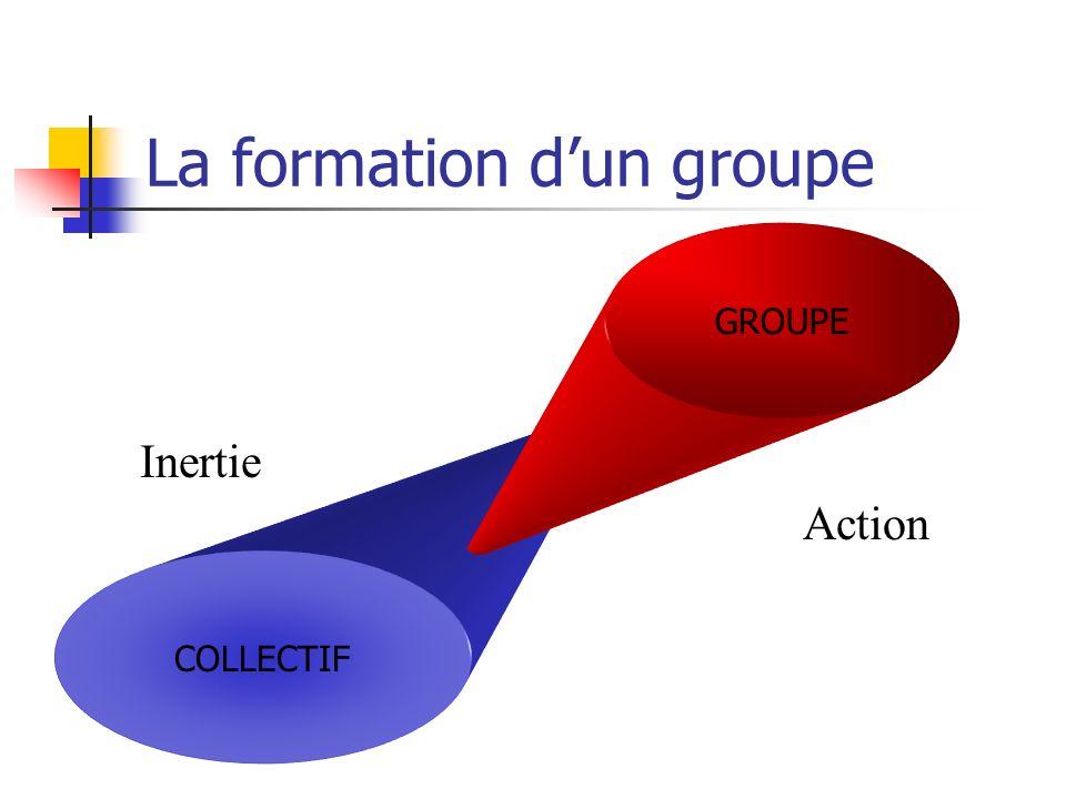 La formation d'un groupe