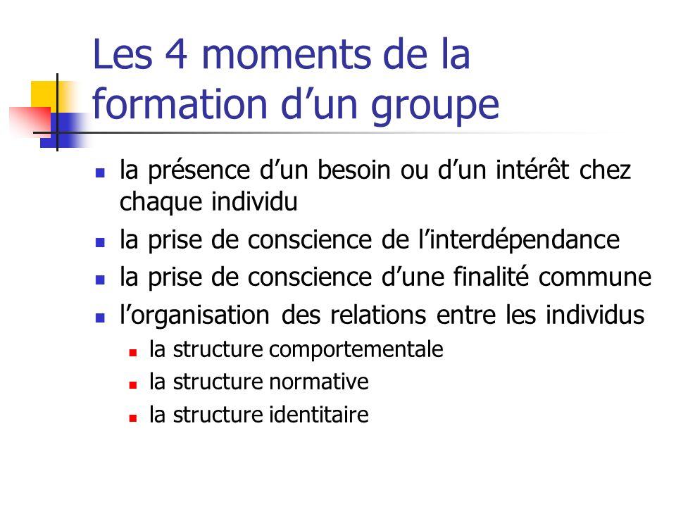 Les 4 moments de la formation d'un groupe