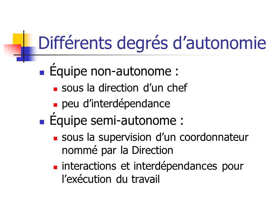 Différents degrés d'autonomie