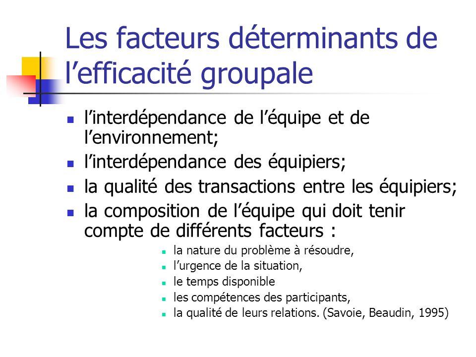 Les facteurs déterminants de l'efficacité groupale