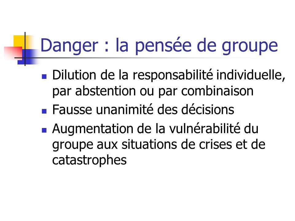 Danger : la pensée de groupe