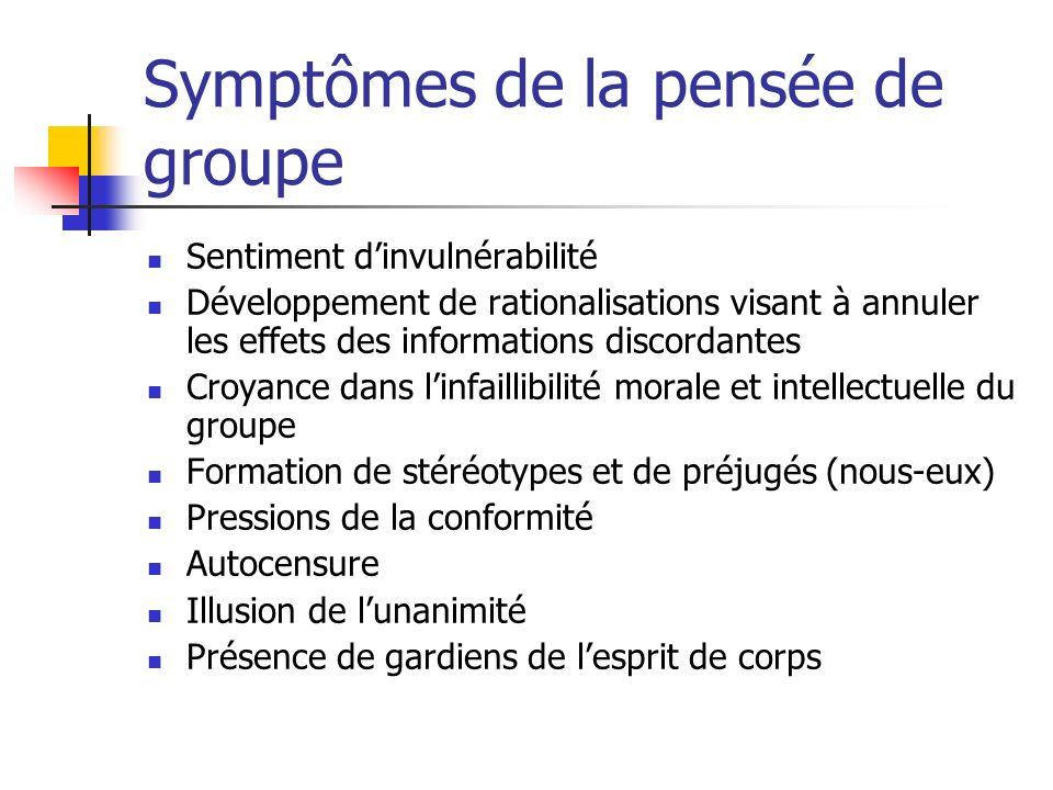 Symptômes de la pensée de groupe