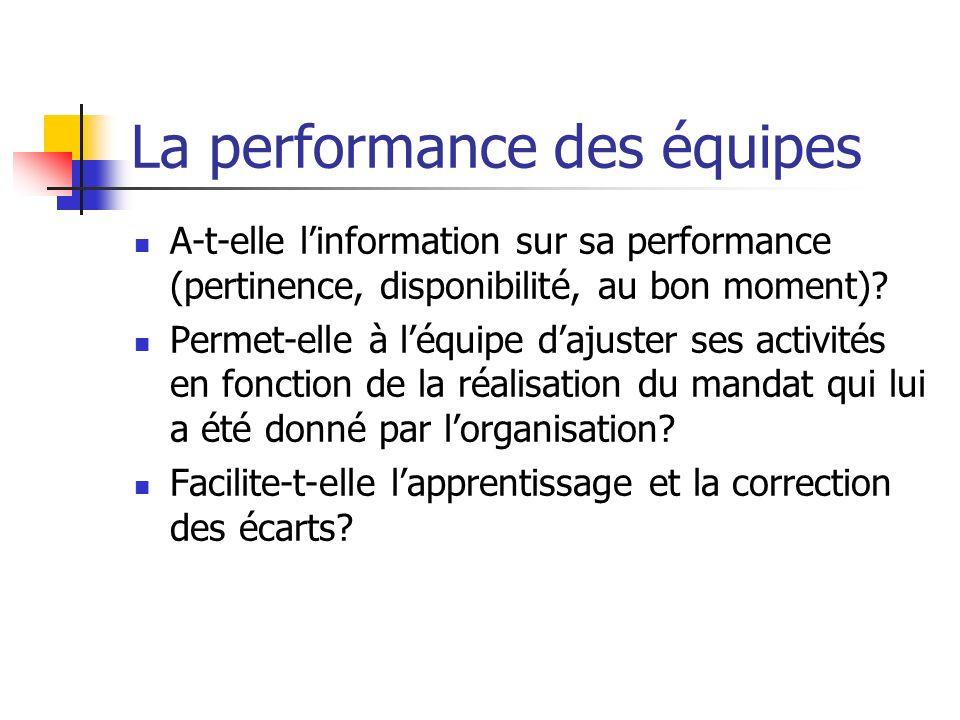 La performance des équipes