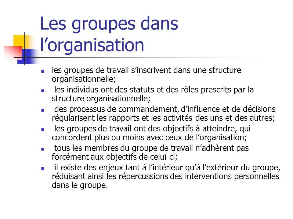 Les groupes dans l'organisation