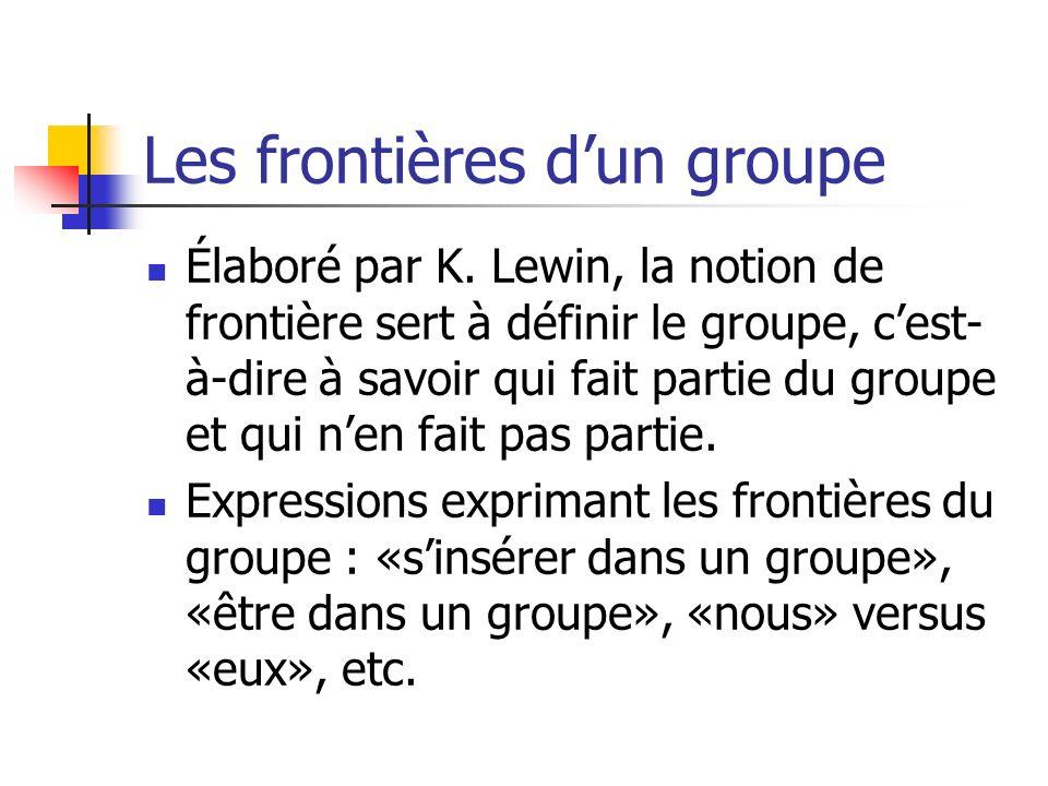 Les frontières d'un groupe
