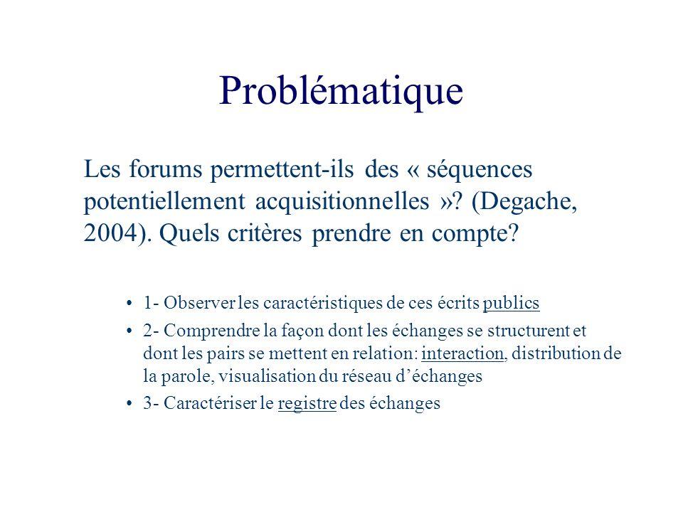 Problématique Les forums permettent-ils des « séquences potentiellement acquisitionnelles » (Degache, 2004). Quels critères prendre en compte