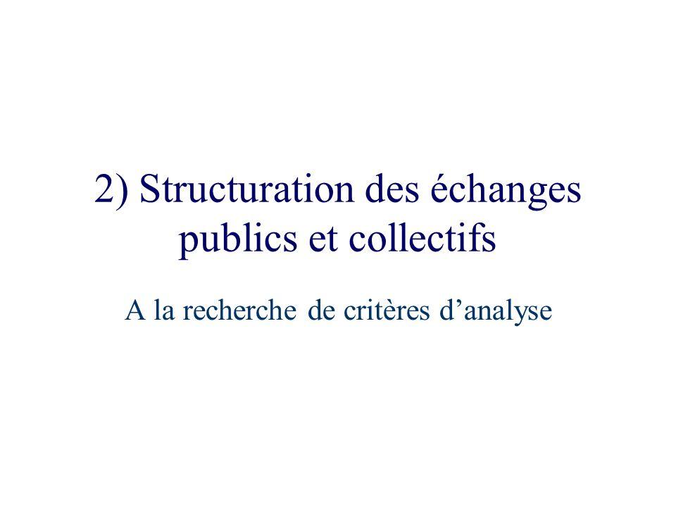 2) Structuration des échanges publics et collectifs