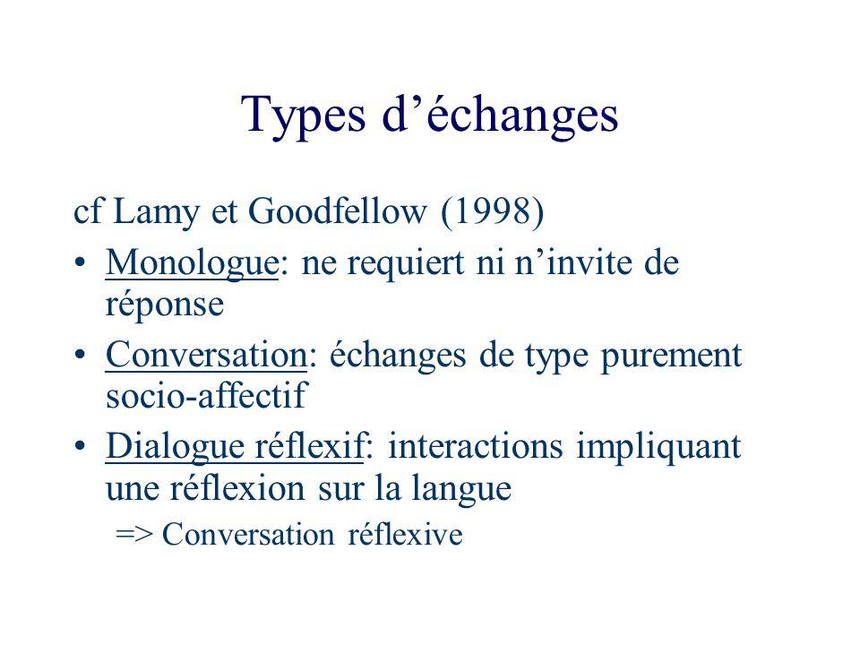 Types d'échanges cf Lamy et Goodfellow (1998)