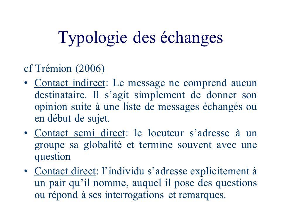 Typologie des échanges