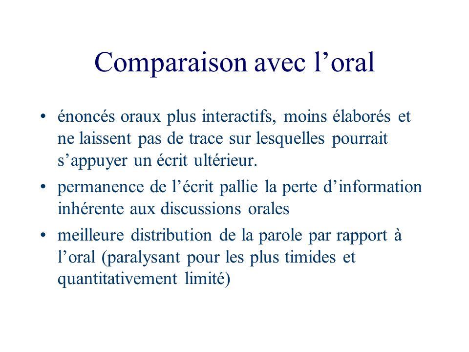 Comparaison avec l'oral