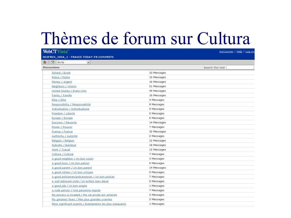 Thèmes de forum sur Cultura