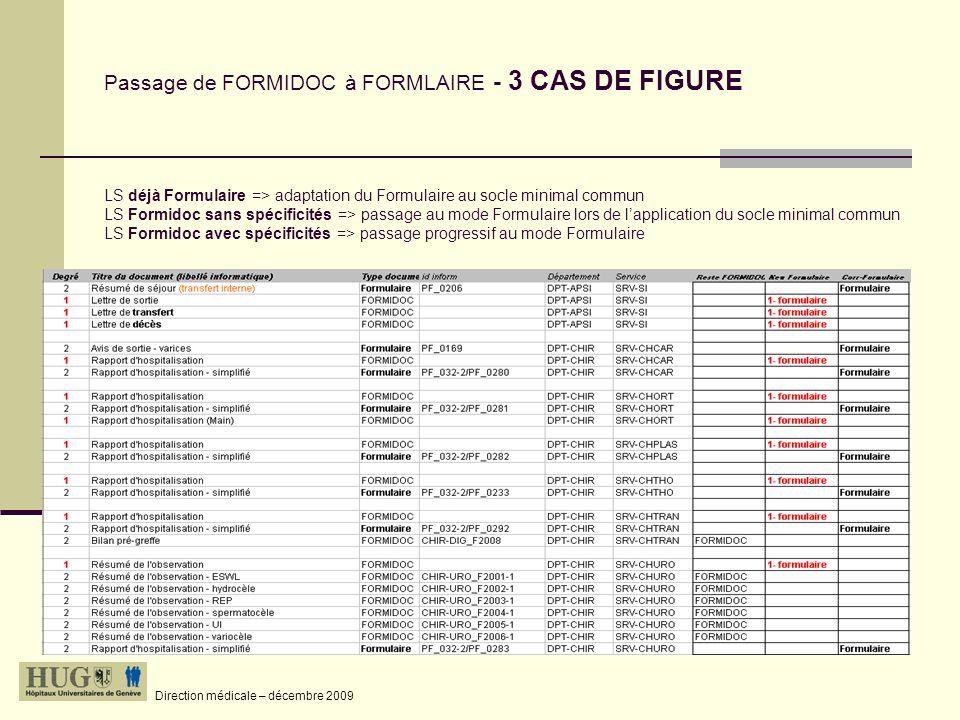 Passage de FORMIDOC à FORMLAIRE - 3 CAS DE FIGURE