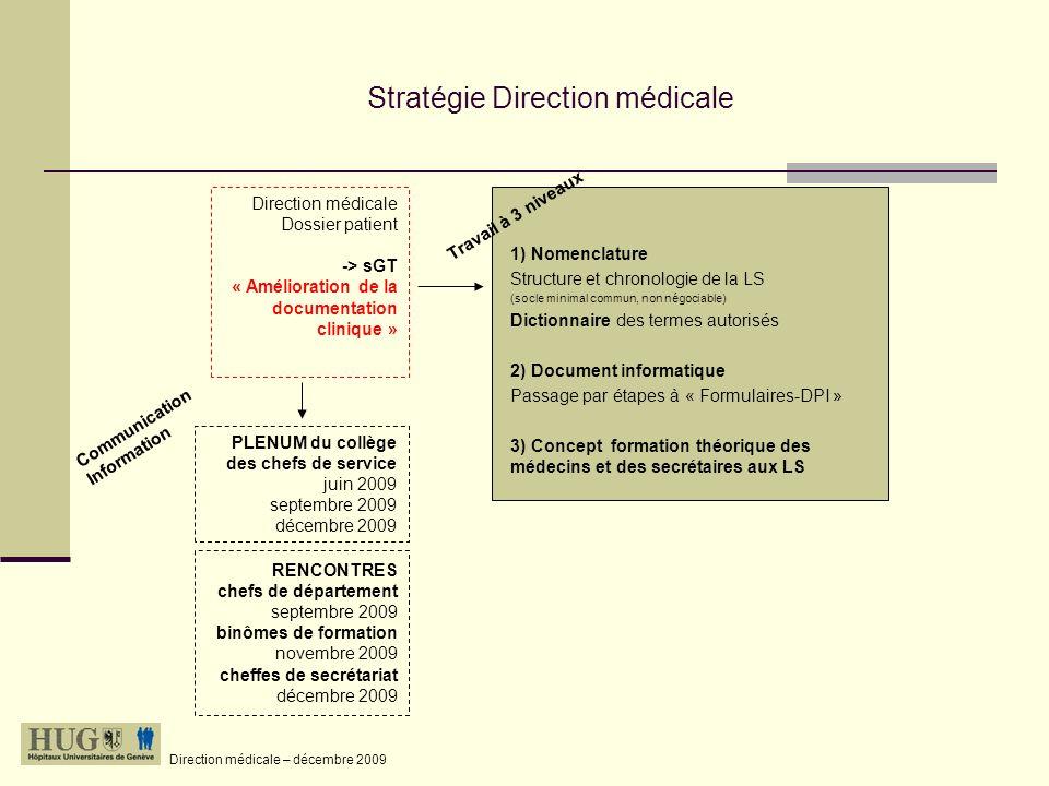 Stratégie Direction médicale