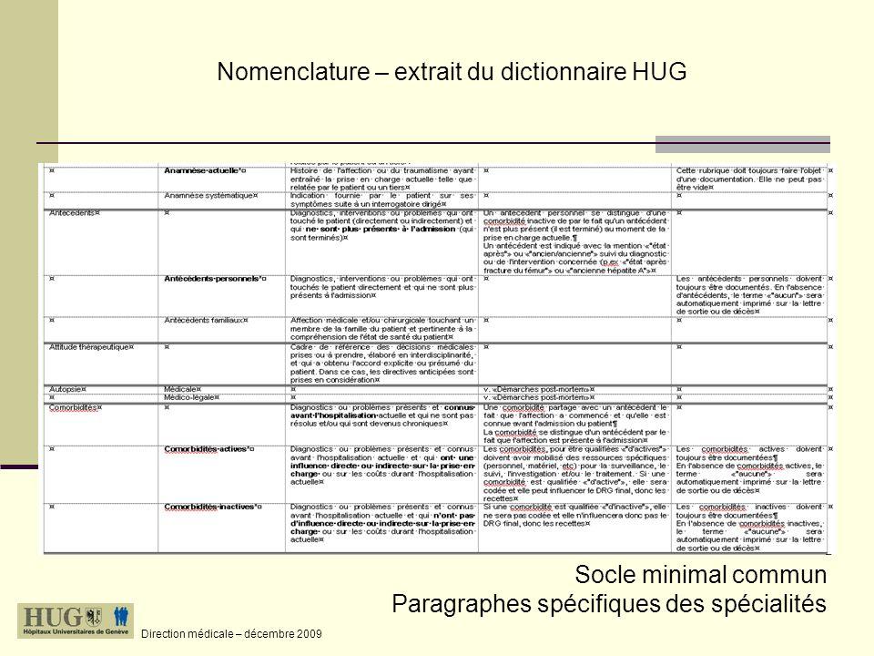 Nomenclature – extrait du dictionnaire HUG