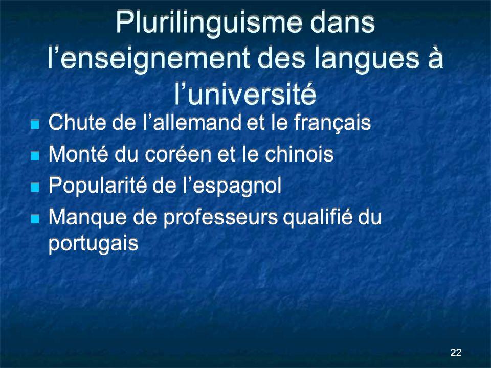 Plurilinguisme dans l'enseignement des langues à l'université