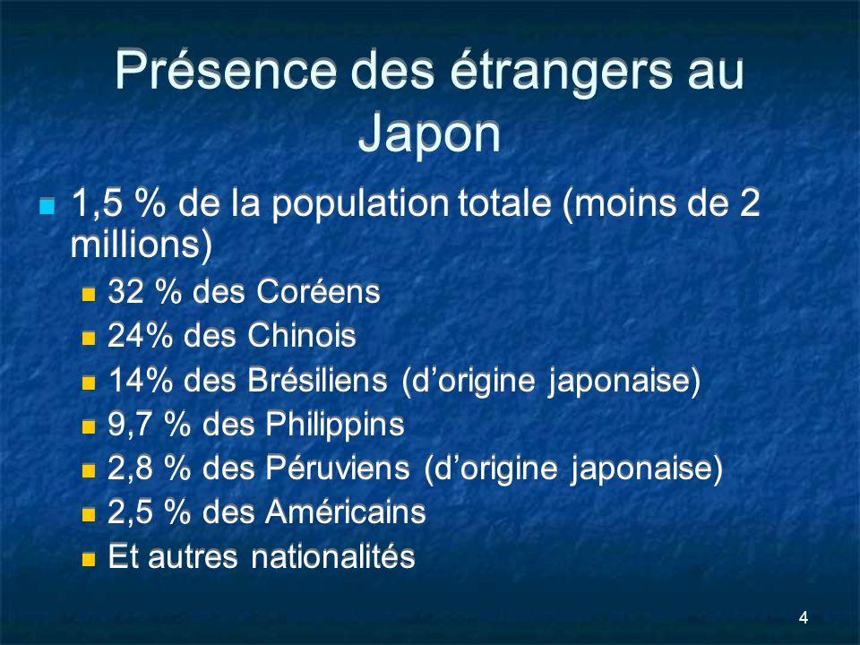 Présence des étrangers au Japon