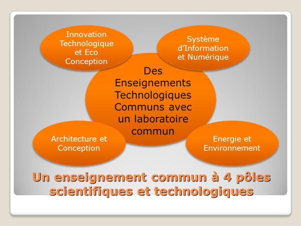 Un enseignement commun à 4 pôles scientifiques et technologiques