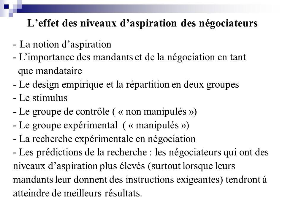 L'effet des niveaux d'aspiration des négociateurs