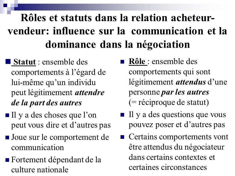 Rôles et statuts dans la relation acheteur-vendeur: influence sur la communication et la dominance dans la négociation