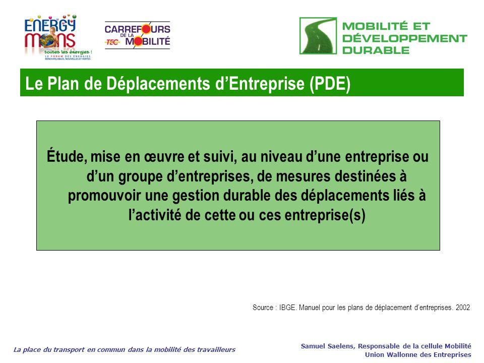 Le Plan de Déplacements d'Entreprise (PDE)